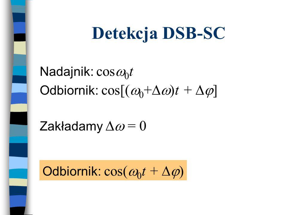Detekcja DSB-SC Nadajnik: cosw0t Odbiornik: cos[(w0+Dw)t + Dj]